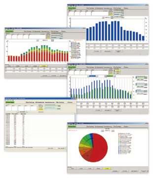 Free software to create graphs from data collected by DLL for energy management