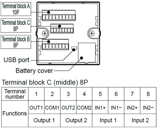 Equipped with input and output terminals