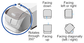 Rotating head design (standard models)