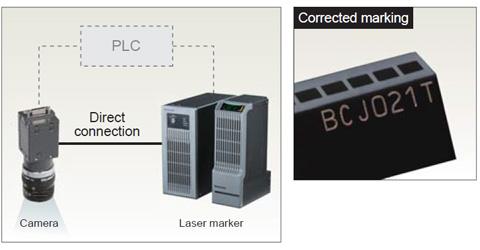 Camera correction without PLC