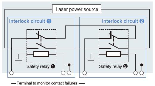 Duplicate interlock circuits
