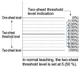 İki sayfalık eşik seviyesi kaydırma işlevi