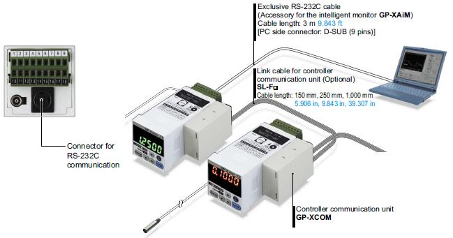 RS-232C iletişim konnektörü standart ekipmandır