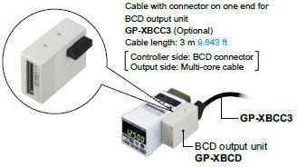 BCD output unit GP-XBCD (Optional)