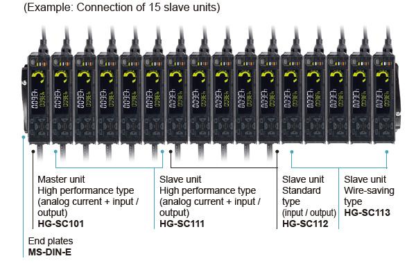15 slave üniteye kadar bağlantı