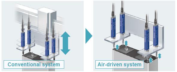 Hava tahrikli tip sensör kafaları, ekipman mekanizmalarını basitleştirir.