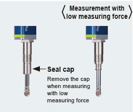 Düşük ölçüm kuvveti kapasitesi