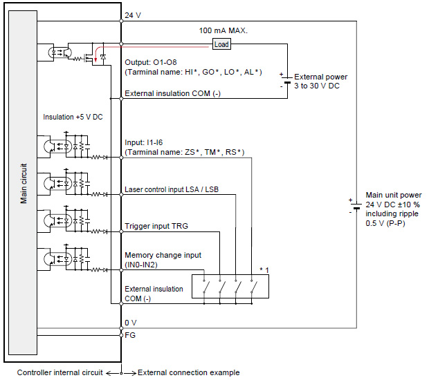 High speed multi point laser displacement sensor hl d3 io circuit io circuit and wiring diagrams swarovskicordoba Images