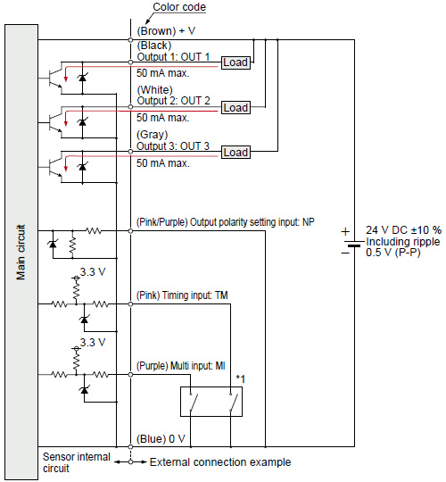 i/o circuit diagrams when selecting npn output