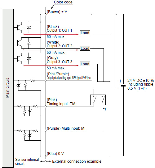 Compact Laser Displacement Sensor HL-G1 I/O Circuit and Wiring ... on transistor tester circuit diagram, pnp switch diagram, pnp relay, pnp transistor diagram, pnp switch wiring, pnp npn wiring, 3 wire diagram, 4 wire sensor diagram,