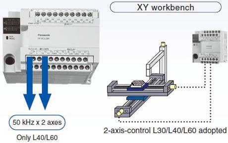 r markdown pdf output line space