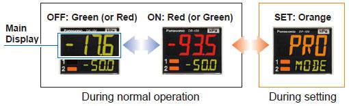 3 renkli ekran (Kırmızı, Yeşil, Turuncu)