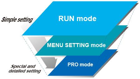 Sensörün ayar işlemi modu, kullanım sıklığına uyacak şekilde 3 seviyeli bir konfigürasyona sahiptir.