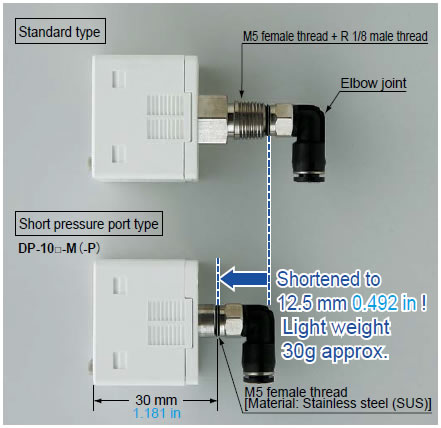 Short pressure port type is lightweight and takes up little space