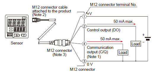 M12 Connector Wiring Diagram - Wiring Diagram Data on