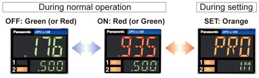 3-color display (Red, Green, Orange)