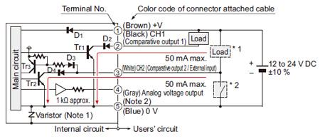 integrated display type digital flow sensor fm 200 i o. Black Bedroom Furniture Sets. Home Design Ideas