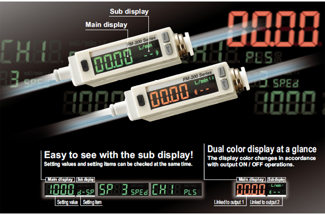 Easy-to-see dual color with sub display!