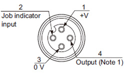 PNP output type Connector pin position (Pigtailed type)
