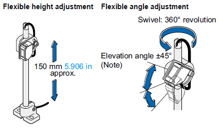 Flexible height adjustment