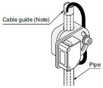 Mountable on vertical or horizontal plane