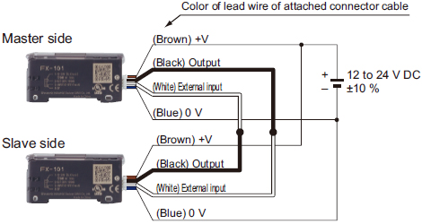 Wiring to copy settings