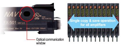 Optik iletişim fonksiyonu sensörlerin aynı anda ayarlanmasına olanak tanır