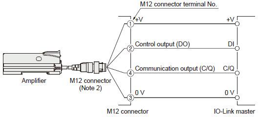 Digital Fiber Sensor FX-550L I/O Circuit and Wiring diagrams ... on