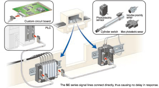 Sc Automation Controls Industrial Devices Panasonic