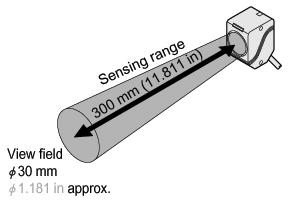 Wide sensing area  Long sensing range type