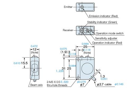 Photoelectric Sensor with an    Inverter    Light Resistant