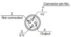 adjustable range reflective photoelectric sensor eq 30 i o circuit rh www3 panasonic biz
