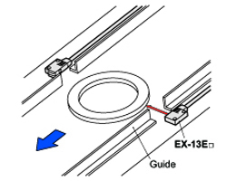 Detecting thin ring