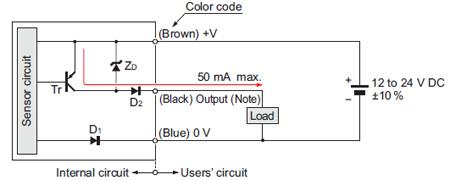 pnp output type