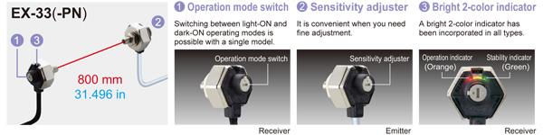 Yeni ışın demeti tipleri artık işletim modu anahtarı ve hassasiyet ayarlayıcı özelliğine sahiptir!