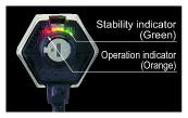 Bright 2-color indicator