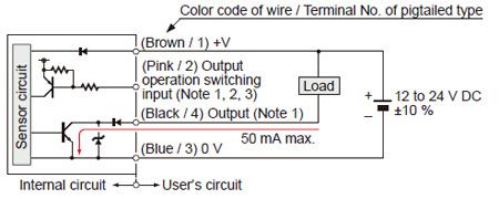 amplifier built in ultra compact laser sensor ex l200 i o. Black Bedroom Furniture Sets. Home Design Ideas