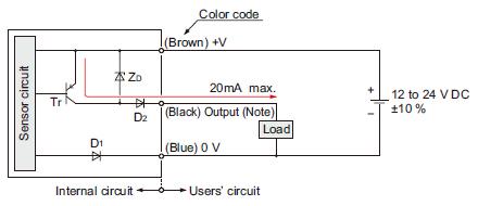 I / O devre şeması