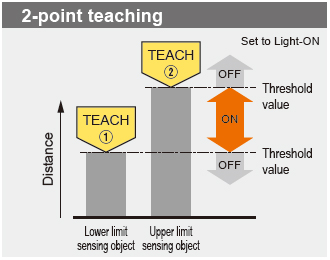 2-point teaching