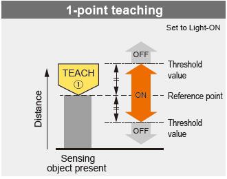 1 noktalı öğretim