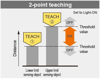2 noktalı öğretim