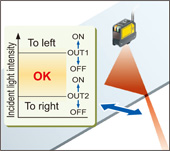 4 new modes enabling wide array of sensing