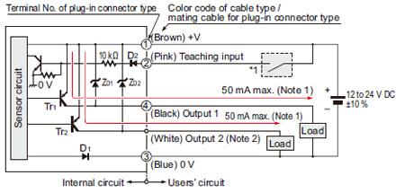 PNP çıkış tipi LX-101-P (-Z)