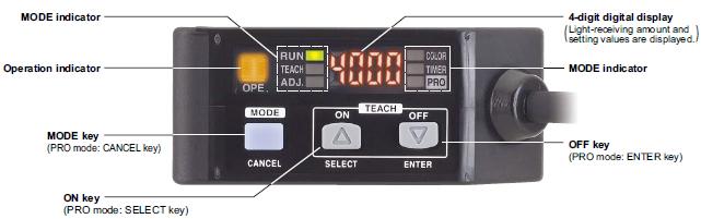 Dijital ekranı ayarları kolaylaştırır!  Ayarların sayısal kontrolü mümkündür