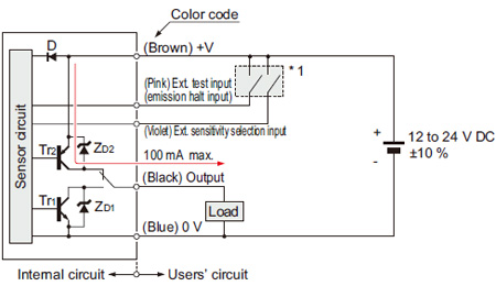 Marvelous Wafer Mapping Sensor M Dw1 I O Circuit And Wiring Diagrams Wiring Digital Resources Warobapapkbiperorg