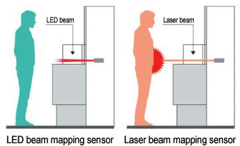 Safe LEDs adopted