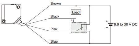 triple beam adjustable range reflective photoelectric. Black Bedroom Furniture Sets. Home Design Ideas