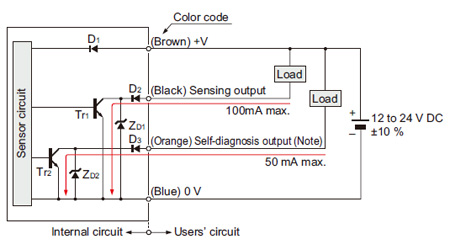 robust photoelectric sensor rx i o circuit and wiring diagrams rh www3 panasonic biz