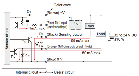 Robust Photoelectric Sensor RX I/O Circuit and Wiring diagrams ...