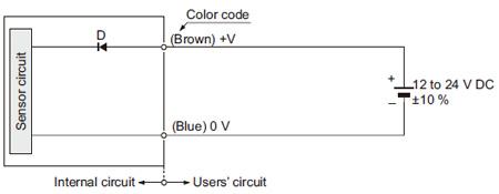 Peachy Robust Photoelectric Sensor Rx I O Circuit And Wiring Diagrams Wiring Digital Resources Anistprontobusorg